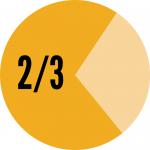 0.66%